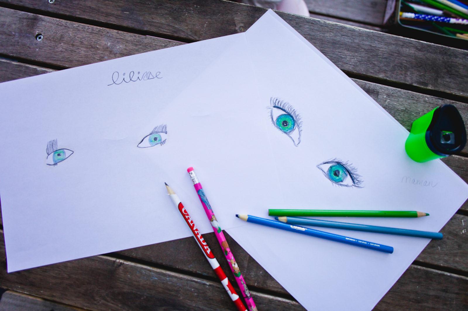 À qui sont ces yeux? – Présentation et portrait de groupe