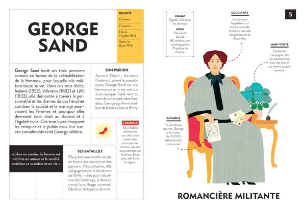 BAM ! - George Sand - Femmes - 40 combattantes pour l'égalité(gallimard jeunesse)